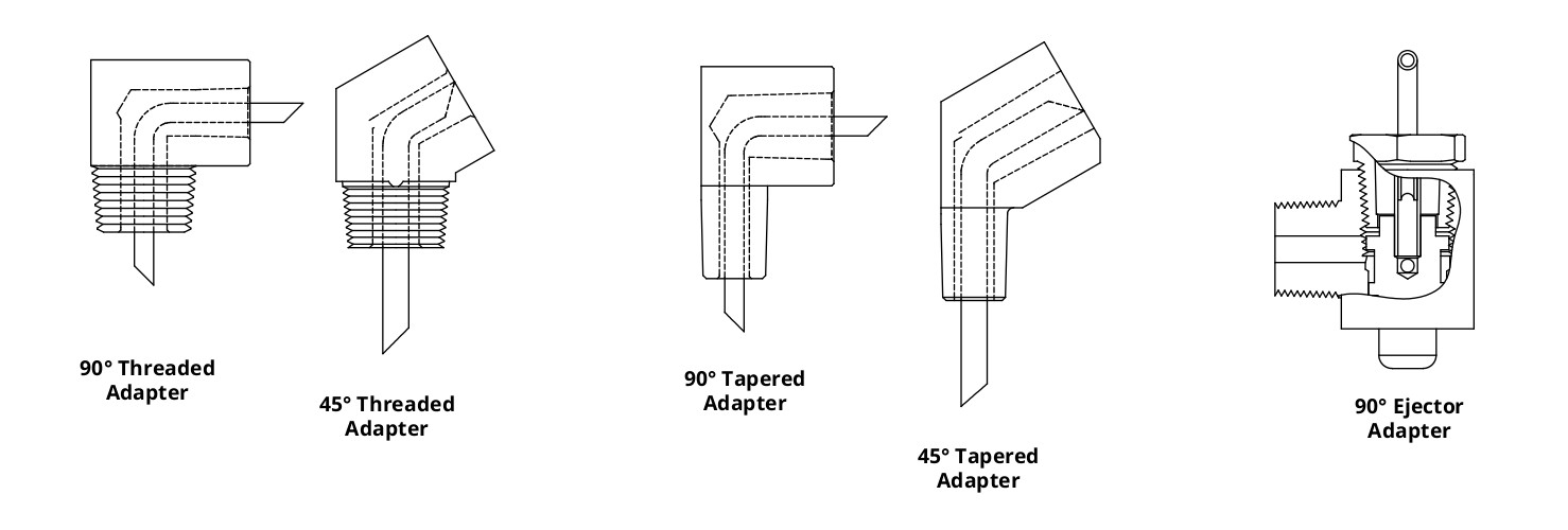 Tuffaloy Angled Electrode Adapters Header