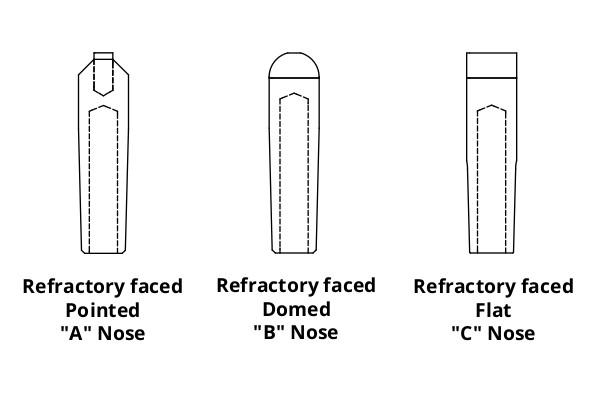 Tuffaloy Refactory Tips Header